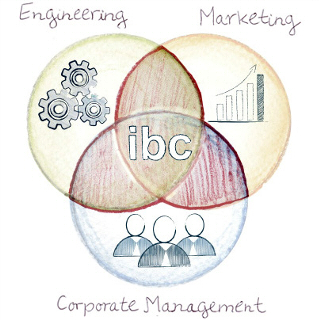 Joined-up Competence Engineering Marketing Corporate Management